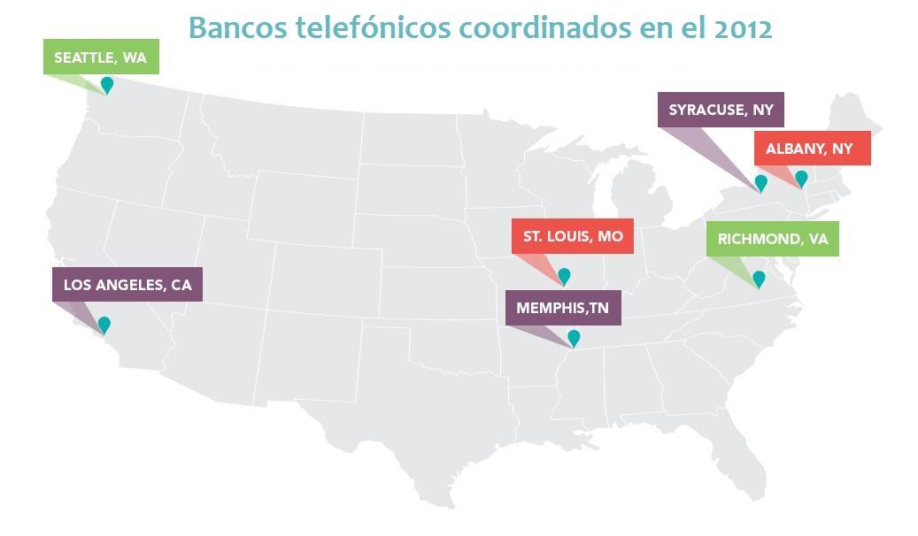 Bancos de telefono_Spanish