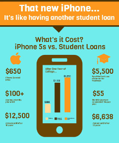 how to clean up student loan debt