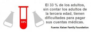 33 percent_Spanish