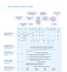 Ejemplo de reporte de credito