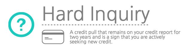 Hard Credit Inquiry