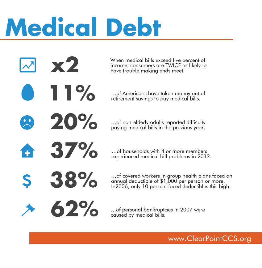 How clearpoint can help with medical bills clearpoint credit advice for medical debt altavistaventures Choice Image