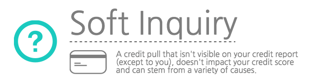 Soft Credit Inquiry