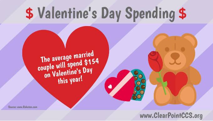 Valentines-Spending-Infographic
