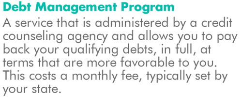 Debt Management Program Definition