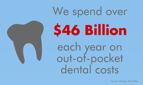 dental debt graphic