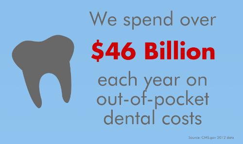 dental debt graphic