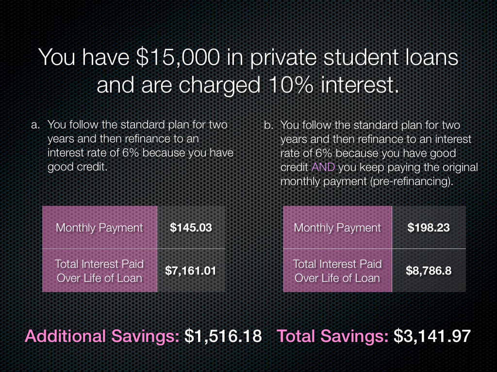 refinancing-student-loans-same-monthly-payment.018
