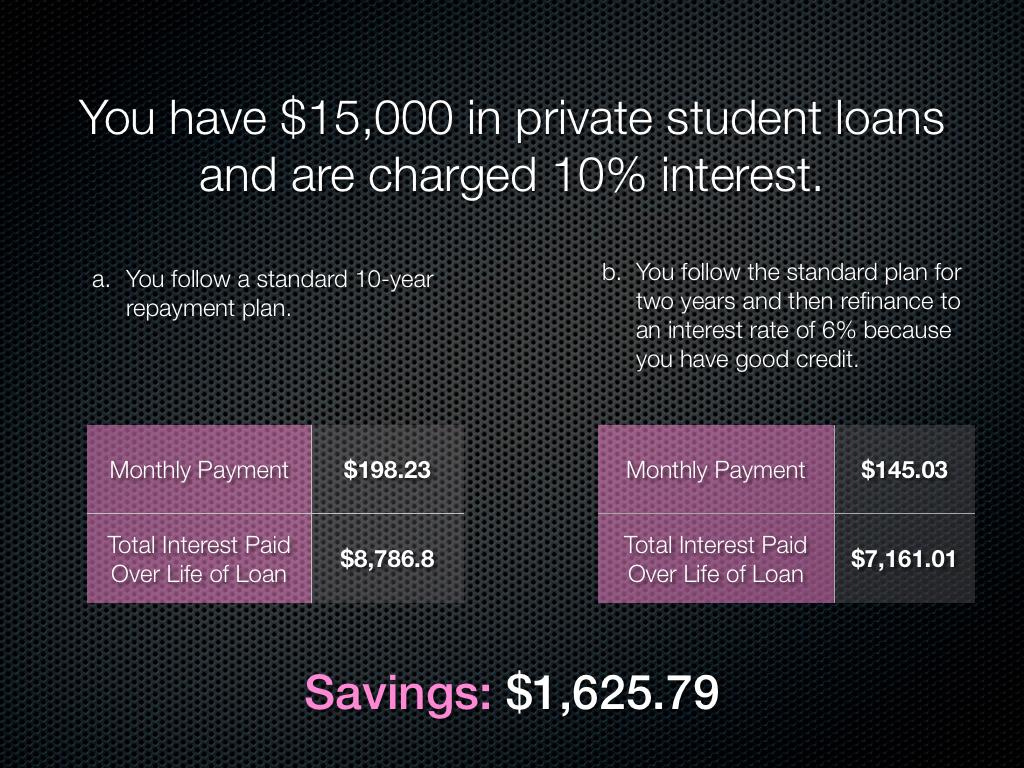 refinancing student loans who should do it. Black Bedroom Furniture Sets. Home Design Ideas