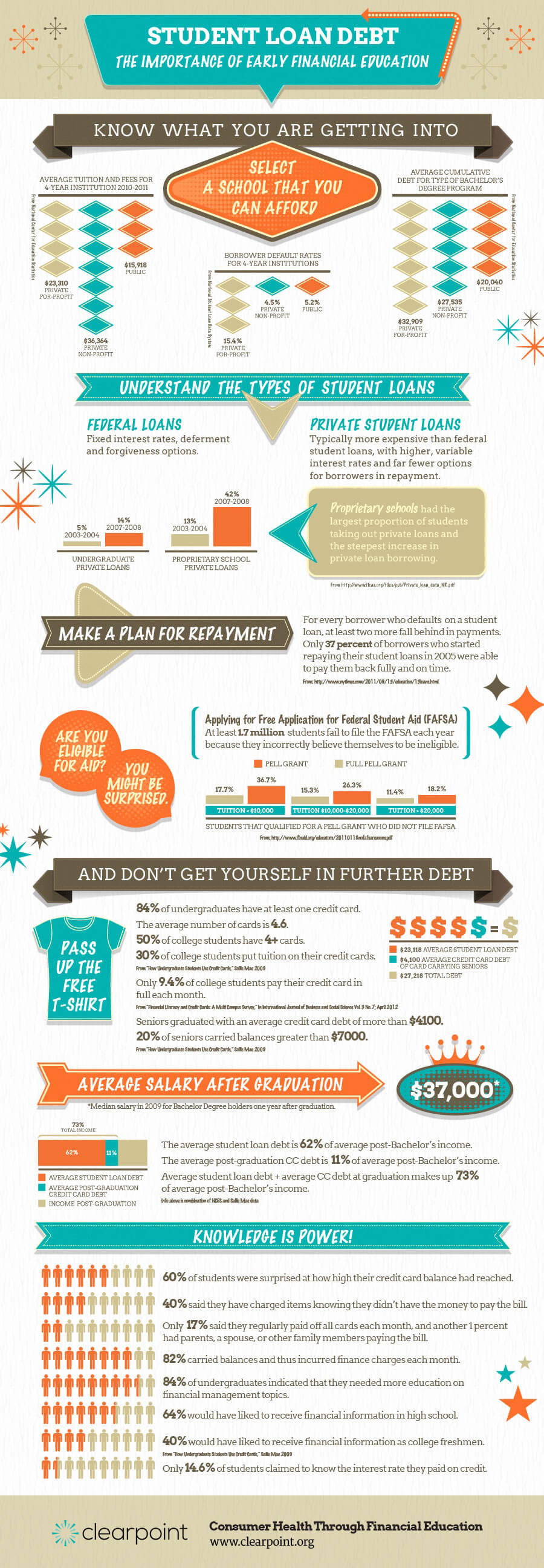 Student Loan Counseling Infographic