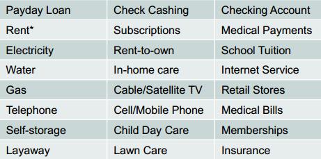 Types of alternative data